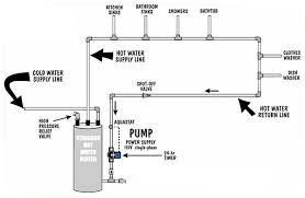 water heater circulator. Fine Circulator Recirculating Pump System Using A Dedicated Return Line Intended Water Heater Circulator O