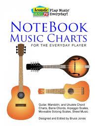 Software Tentang Gitar Bass Ukelele Mandolin