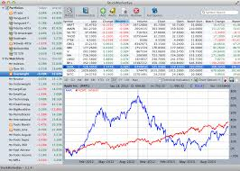 Comparison Stock Charting Stock Market Eye