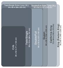 mattress sizes double vs full. Plain Double Mattress Size Guide Inside Sizes Double Vs Full E