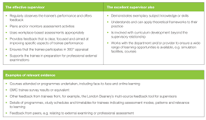 Assessment Example 4. Enhancing learning through assessment — Multiprofessional Faculty ...