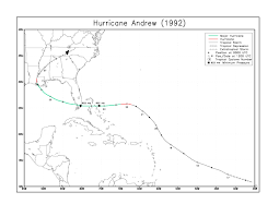 Hurricane Andrews Upgrade