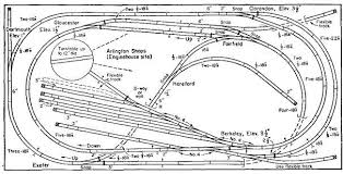 girr ho layout track plan
