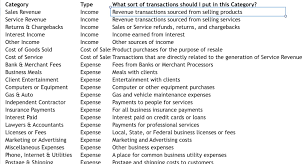 Chart Of Accounts Excel Template Kozen Jasonkellyphoto Co