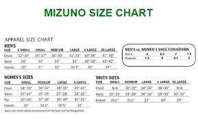 Sizing Best Examples Of Charts