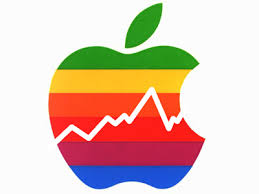 Apple Stock Quote Beauteous After IPhone48 Launch AAPL Stock Quote Apple Stock Prices Too High