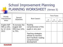 Performance Improvement Plan Template Icon Action Example Picture ...