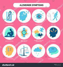 Alzheimers Disease Symptoms Icons Flat ...