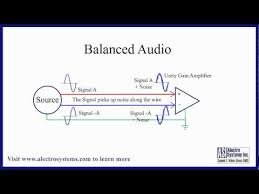 balanced vs unbalanced audio perreaux
