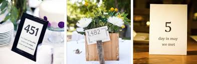 ... Nice Unique Table Numbers Wedding Unique Ideas For Wedding Table Names  ...