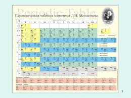 Describe the arrangement of elements in the periodic table in ...