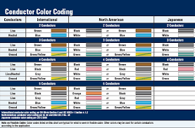 So Cord Diameter Chart More Information On Cable Interpower Corporation