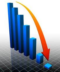 Cost Savings Graphs Google Search Cost Saving