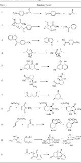 De Novo Enzyme Design Using Rosetta3 Quantum Mechanical Design Of Enzyme Active Sites Semantic