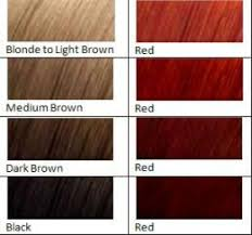 Natural Bright Red Hair Dye Reddish Brown Hair Color