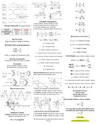 fluid dynamics equation sheet. fluid dynamics equation sheet s