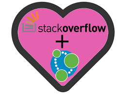 Import 10M Stack Overflow Questions into Neo4j In Just 3 Minutes ...