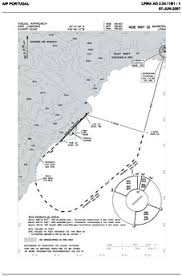 Mutleys Hangar Madeira X Review