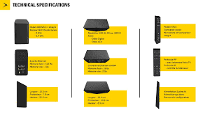 Videotron has had an outage in my area since december 21st 2020. Gets It Training Distribution Network Ppt Download