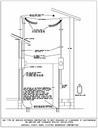 meter base installation guides marshall county remc Overhead Service Meter Box Wiring Diagram 100 amp 200 amp overhead service installation (hollywood riser weatherhead setup) Residential Electrical Meter Wiring Diagram