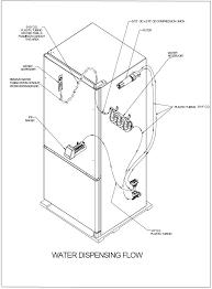 tag bottom mount refrigerators water dispenser diagram tag bottom mount refrigerators water dispenser diagram