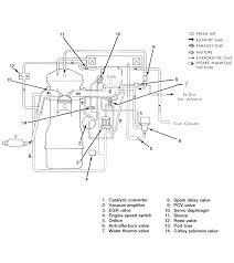 el camino wiring schematic wiring diagram collections quadrajet 4mv diagram 1986 el camino wiring