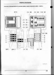 citroen xm fuse box wiring diagram for light switch \u2022 1984 Corvette Fuse Box Location at Saxo Fuse Box Location