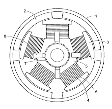 Patent us7239060 brush dc motors and ac mutator motor wiring diagram us07239060 20070703 d