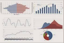 Angular2 Highcharts Bar Chart Make It Easy Save Highchart As Binary Image