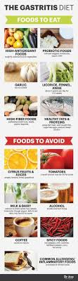 44 Best Stomach Ulcer Remedies Images Stomach Ulcers