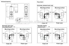 schematic 3 way valve the wiring diagram pneumatic 3 way solenoid valve for water 12v 24v 110v 220v buy 3 schematic