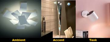 ambient lighting accent lighting and task lighting ambient track lighting
