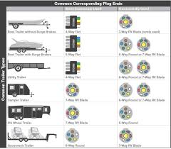 6 way trailer plug wiring diagram diagram wiring diagrams for 6 way trailer plug wiring diagram at Rv Trailer Plug Wiring Diagram