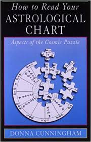 Your Astrology Chart How To Read Your Astrological Chart Aspects Of The Cosmic