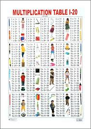 Multiplication Chart To Dreamland Table 1 200 Printable – Careeredge ...