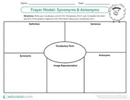 Frayer Map Template Graphic Organizer Template Frayer Model Synonyms And