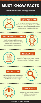 5 Facts To Drive Resume Writing Prime Resume Com