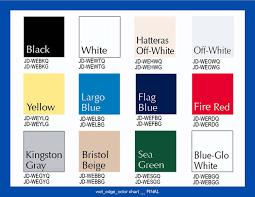 Epifanes Colour Chart Wet Edge Topside Paint Flag Blue Quart High Gloss 1 Part
