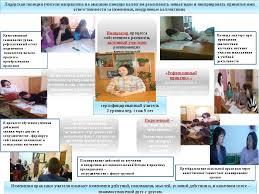 Презентация Исследование учителя на практике  слайда 2 Качественный самоанализ урока рефлексивный отчет подопечного показатели на