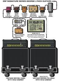 lynch rig gif 450×607 guitars rigs guitar and george lynch