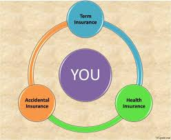 accidental insurance policy in india