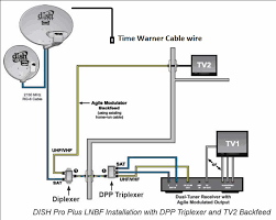satellite tv wiring diagrams satellite image wiring diagram direct tv hdtv wiring diagram schematics on satellite tv wiring diagrams