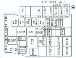2006 hyundai accent interior fuse box diagram residential 2006 hyundai elantra interior fuse box hyundai accent 1995 fuse box all kind of wiring diagrams u2022 rh viewdress com 2001 hyundai elantra fuse diagram 2005 hyundai fuse box diagram