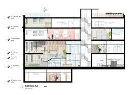 Third Floor Design Studio Design Studio Portfolio