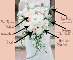 types of flowers in bouquets. fiftyflowers - flower type breakdown types of flowers in bouquets y