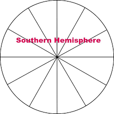 Star School Lesson 13 The Hemispheres Star School