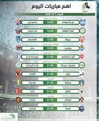 موعد اهم مباريات اليوم الأربعاء 7-10-2020 والقنوات الناقلة - التيار الاخضر