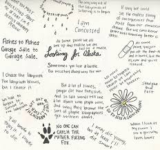 Looking For Alaska Quotes With Page Numbers Gorgeous Looking For Alaska