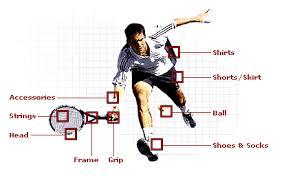 Head Tennis Shorts Size Chart Bbc Sport Tennis Rules And Equipment Tennis Equipment