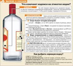 О соединении спирта с водою drive Как выбрать водку или какая водка правильная